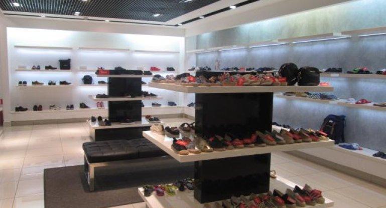Бизнес план для магазина обуви составить бизнес план своего дела